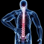 Back Spine pain